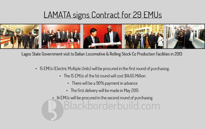 Lamata signs contract for 29 EMUs